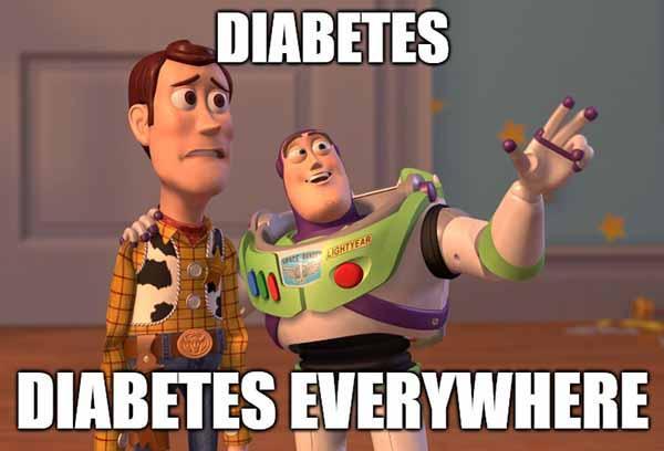 diabetes everywhere meme